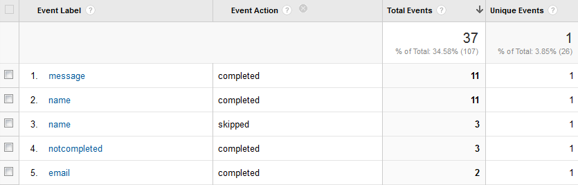 event tracking fields