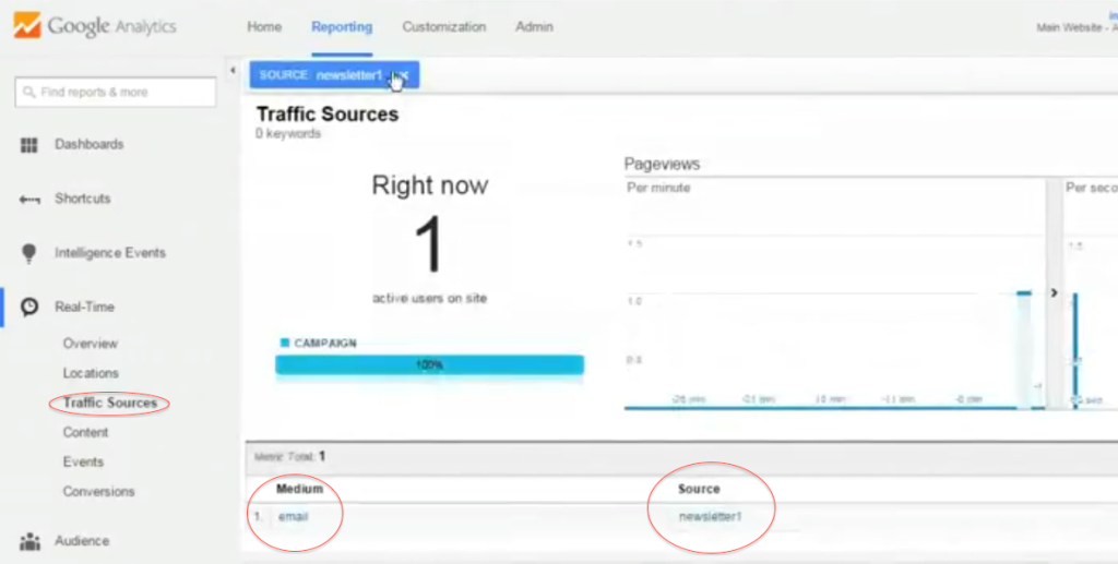 Checking URL builder with Real Time view