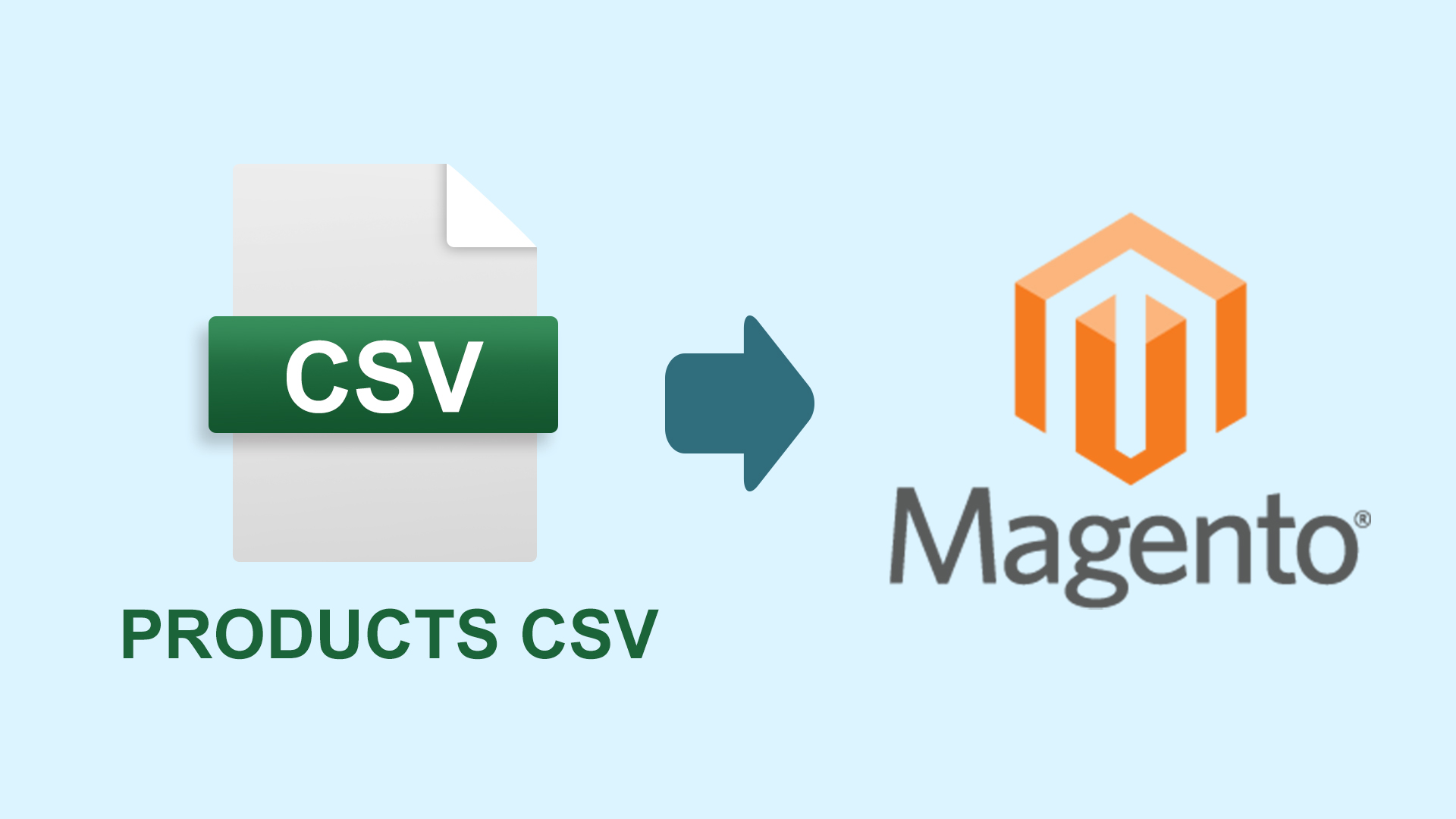 magento csv import article banner image