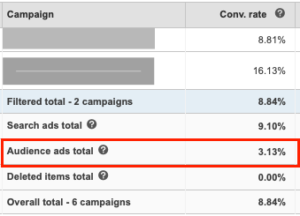 "Bing Ads grid view showing ""Audience ads total"""